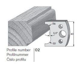 Pilana profilkés No. 02 maróblanketta 40x4,0 mm