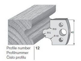 Pilana profilkés No. 12 maróblanketta 40x4,0 mm