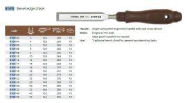 NAREX műanyag nyelű laposvéső 22 mm-es 8109 22