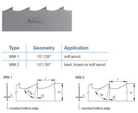 Pilana szalagfűrész 40x0,9 t=22 WM-1 V 22 5340